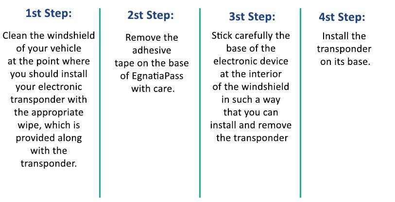 install steps